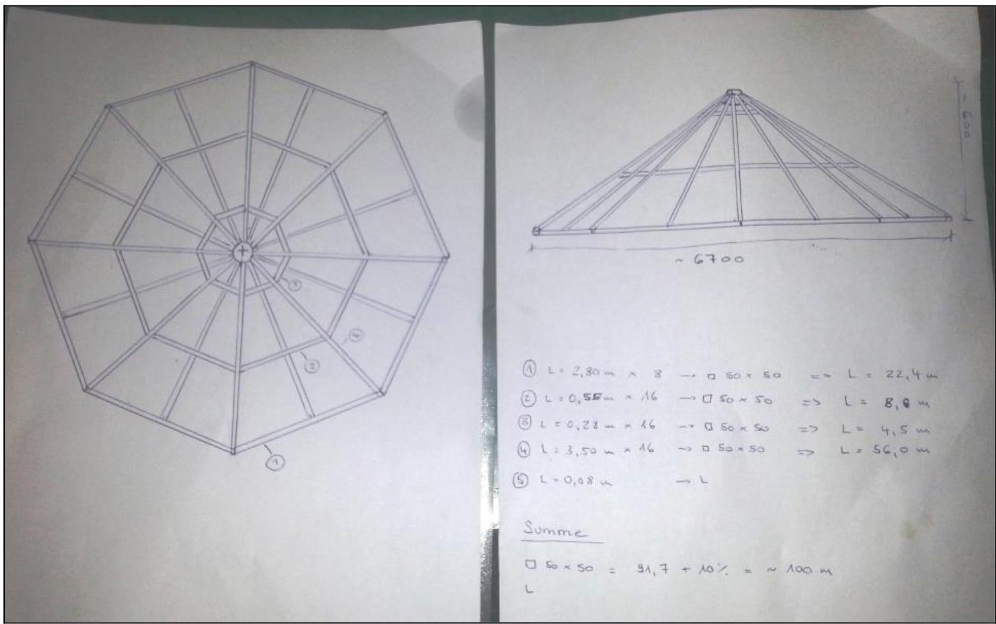 Skizze der Dachkonstruktion des Bantaba